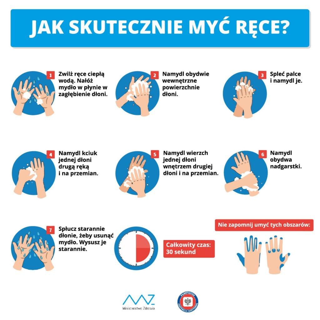 Koronawirus - jak skutecznie myć ręce