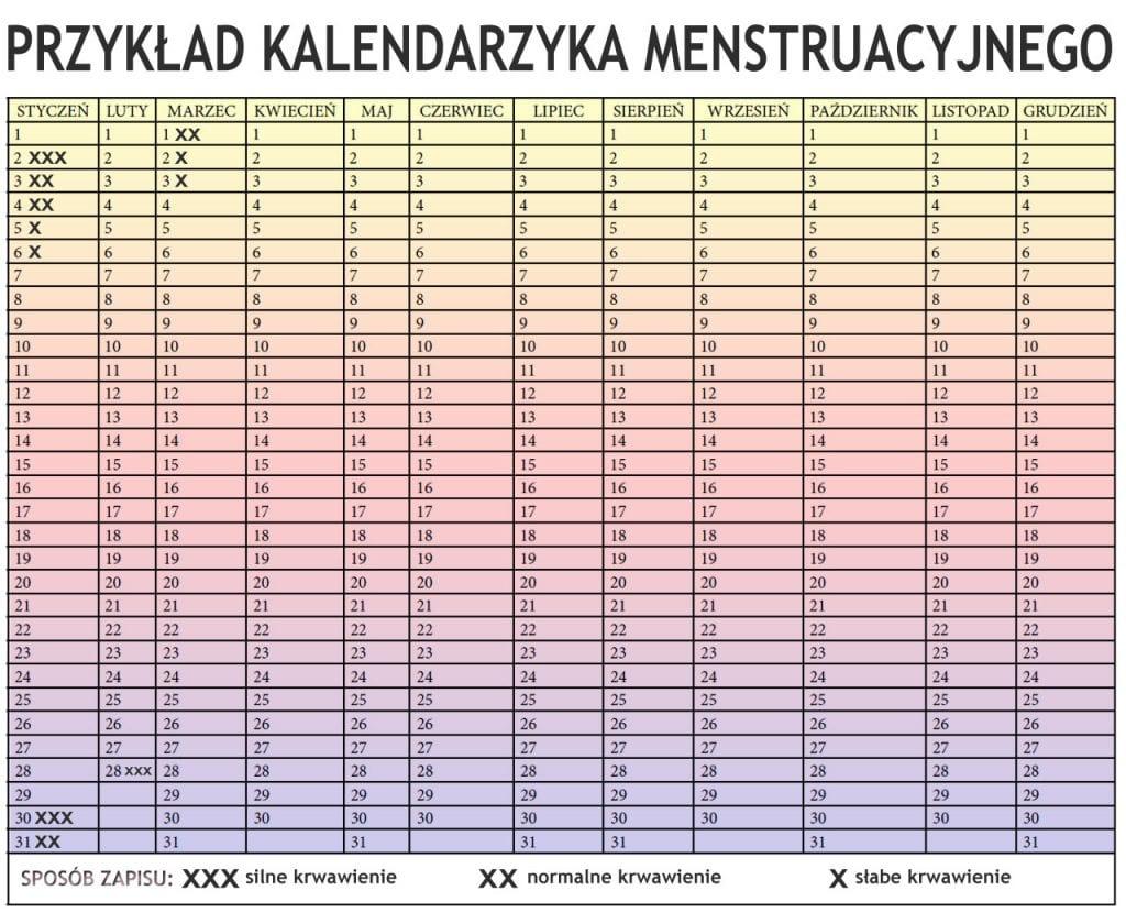 Kalendarz menstruacyjny